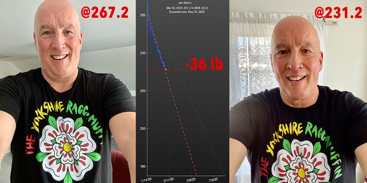 Vegan Keto & Intermittent Fasting : Down 36 : 56 To Go 2